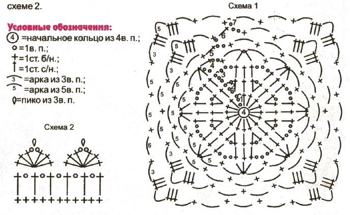 Вязаный жилет крючком из квадратных мотивов схемы