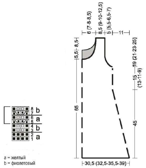 Вязаное короткое платье спицами схема выкройка