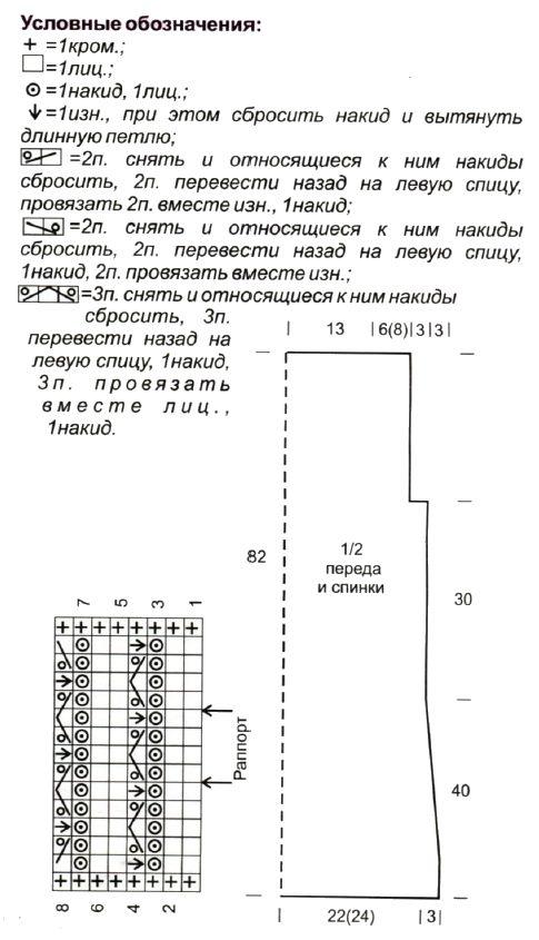 Вязаное сетчатое платье спицами схема