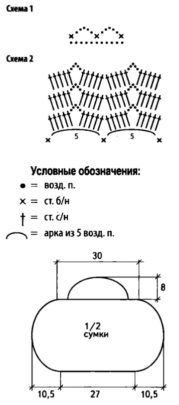 Сумка связанная крючком схемы 1-2