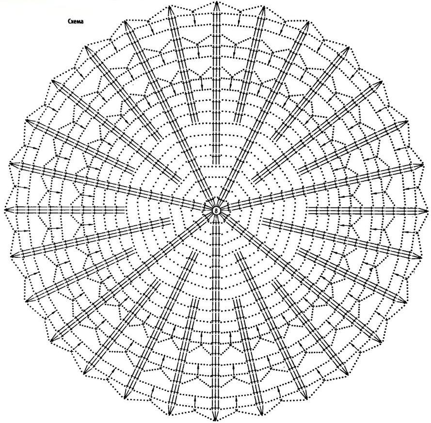 Салфетки крючком - схемы вязания крючком салфеток