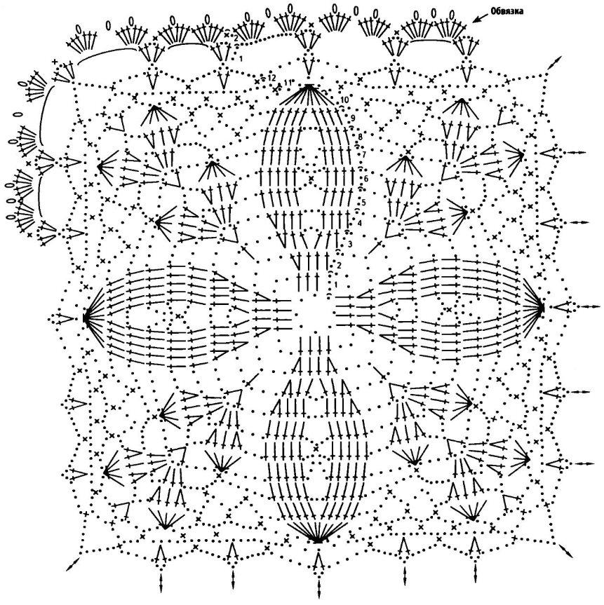 Квадратная скатерть крючком со схемой