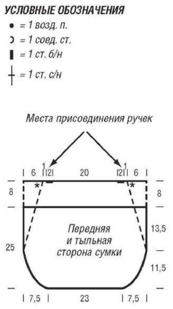 vyazanaya sumka torba kryuchkom vykrojka - Вязаные сумки крючком