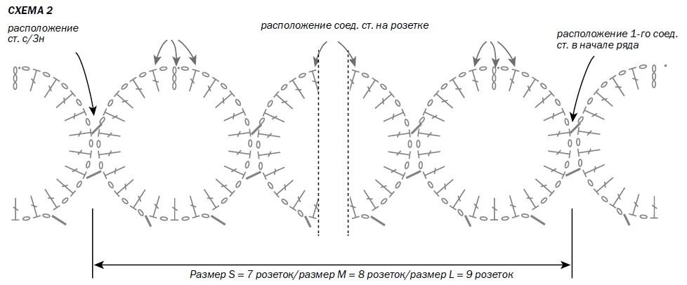 Вязаное кружевное платье крючком схема 2