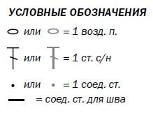 vyazanoe kruzhevnoe plate kryuchkom oboznachenija - Вязаное ажурное платье крючком для женщин схемы и описание