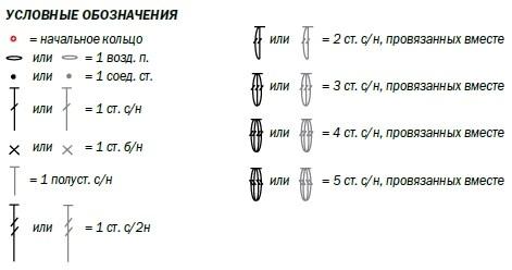 vyazanyj azhurnyj top kryuchkom oboznachenija - Вязаный топ крючком схемы и описание для женщин