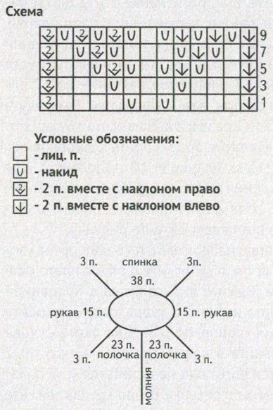 zhaket reglan dlja devochki spicami shema - Вязаный жакет для девочки спицами схемы и описание