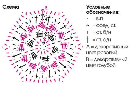 skatert kryuchkom na kruglyj stol shema - Вязаные скатерти крючком со схемами и описанием