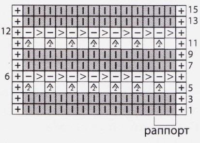 Вязаное болеро спицами для девочки 7 лет схема