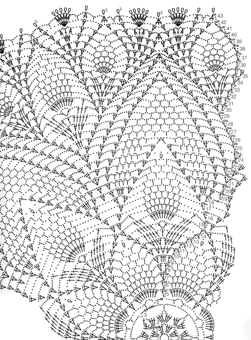skatert krjuchkom shema - Вязаные скатерти крючком со схемами и описанием