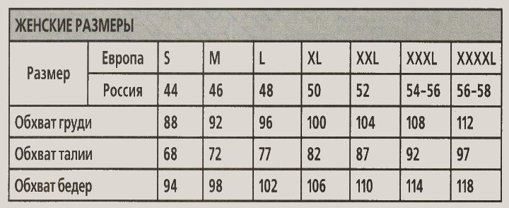 tablica sootvetstvija razmerov - Вязаные туники для полных спицами со схемами