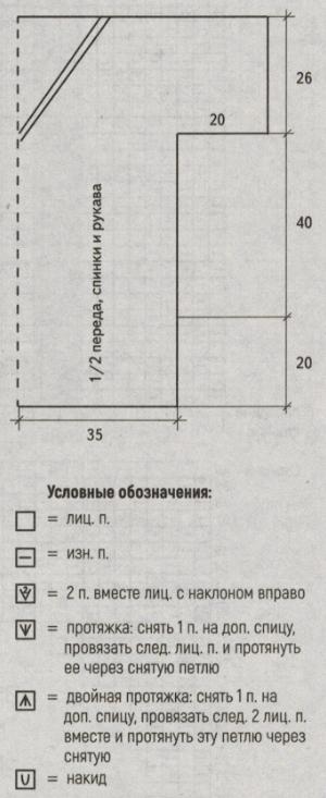 tunika svjazannaja spicami dlja polnyh 2 - Вязаные туники для полных спицами со схемами