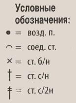 uslovnye oboznachenija k sheme - Воротнички крючком со схемами простые и красивые