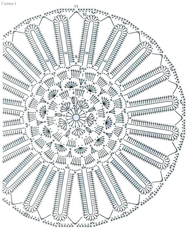Вязаная круглая скатерть крючком схема 1
