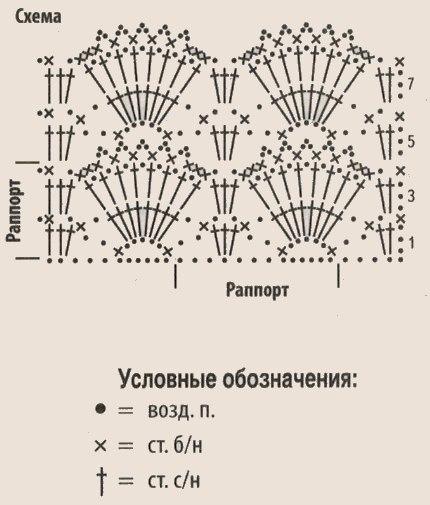 vyazanyj belyj top kryuchkom shema - Вязаный топ крючком схемы и описание для женщин