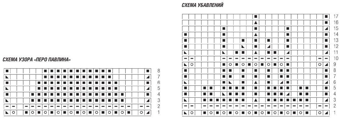 vyazanyj beret spicami shemy - Вязаный берет спицами «перо павлина»
