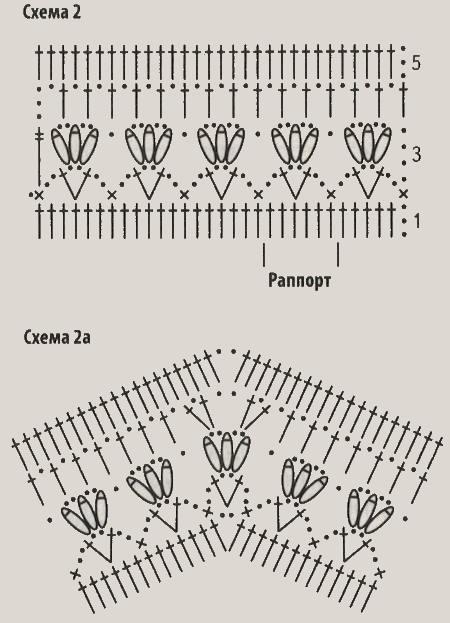 Вязаный топ реглан крючком для солидной дамы схемы 2-2а