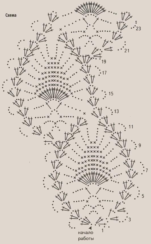 Вязаный воротник крючком схема 2