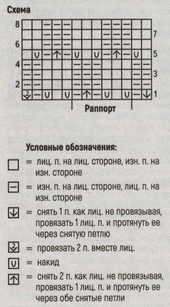 kak svjazat dlinnyj kardigan spicami 1 - Вязаные длинные кардиганы спицами со схемами и описанием