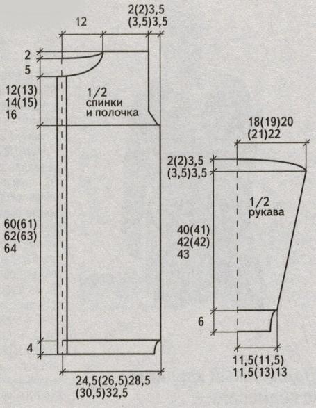 kak svjazat dlinnyj kardigan spicami 2 - Вязаные длинные кардиганы спицами со схемами и описанием