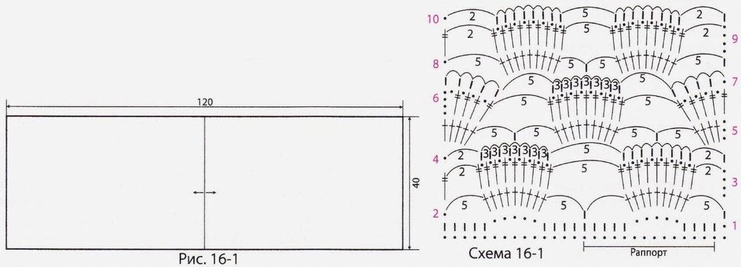 Вязание шарфа крючком схема