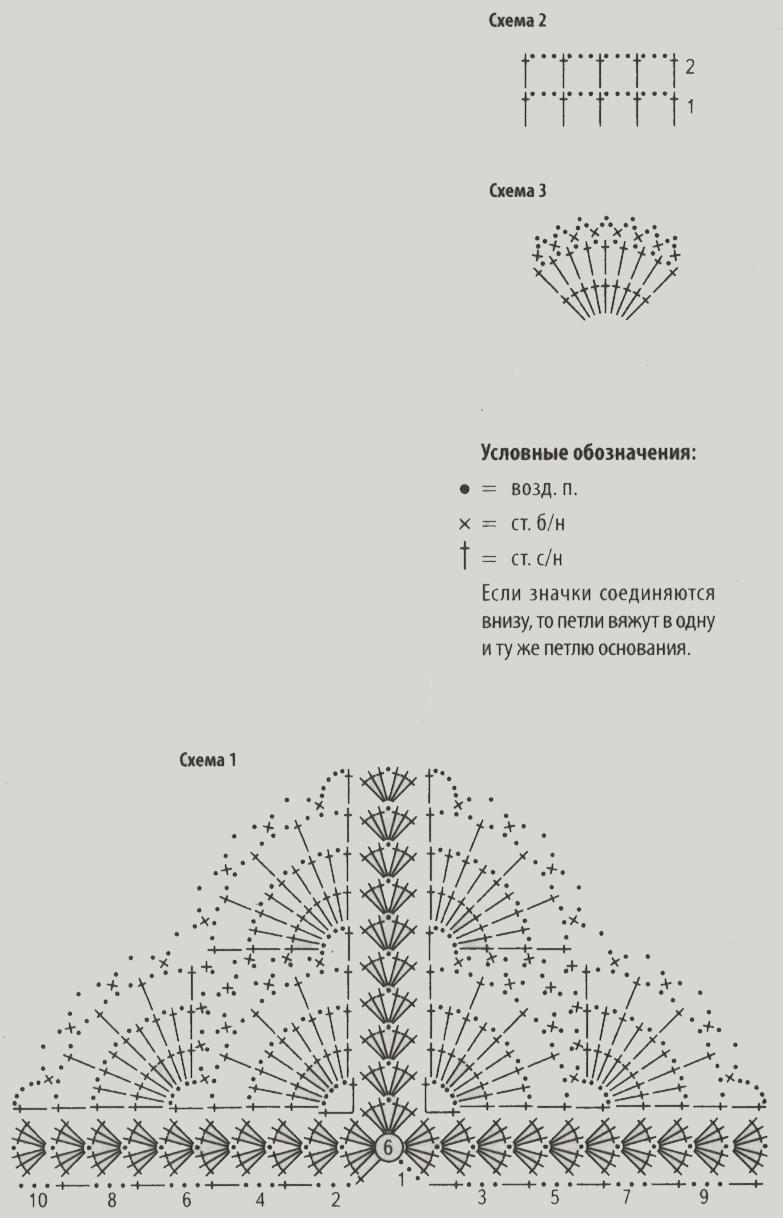 shal krjuchkom rakushki shemy - Вязаная шаль крючком схемы и описание