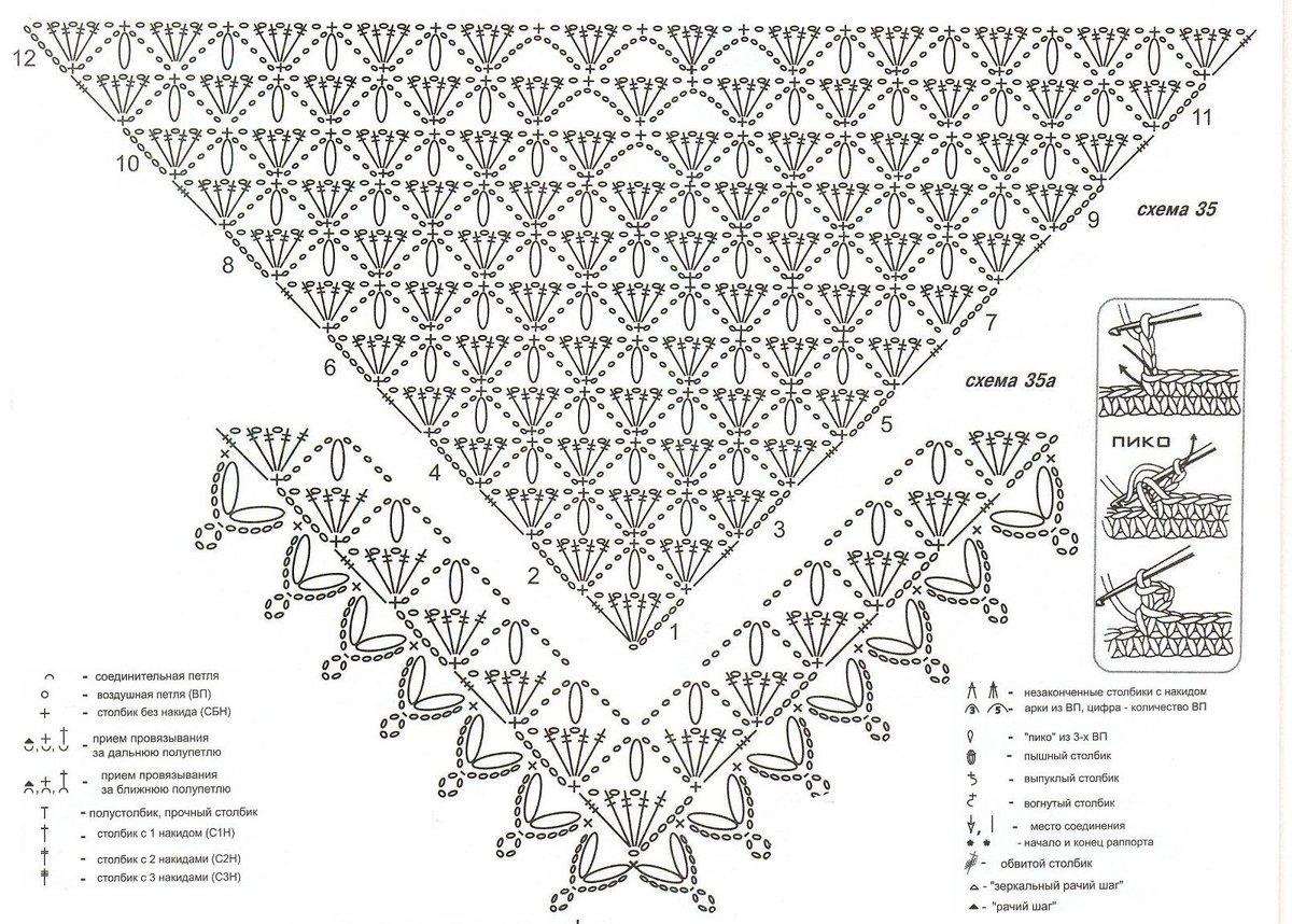shal krjuchkom shema - Вязаная шаль крючком схемы и описание