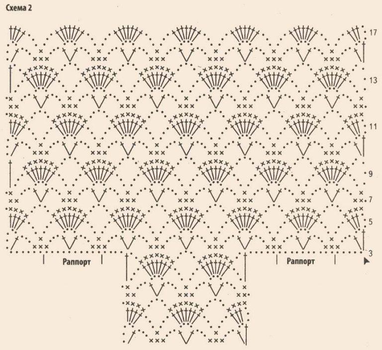 Картинки схема вязания болеро крючком