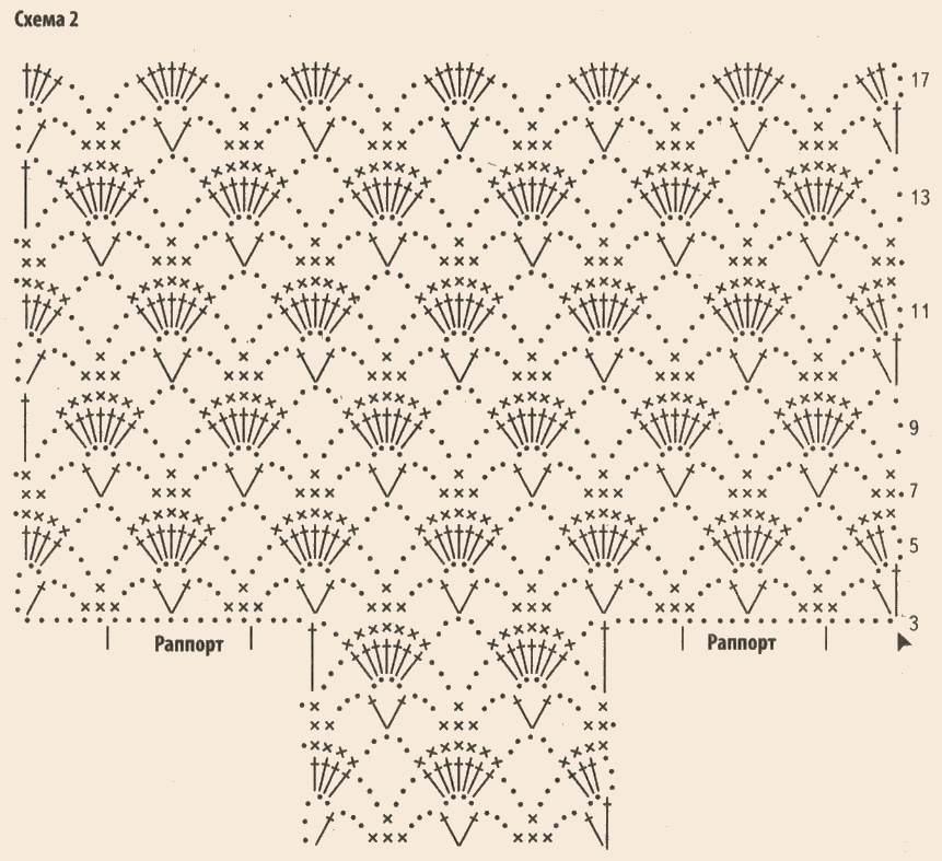 Вязаное ажурное болеро крючком схема 2