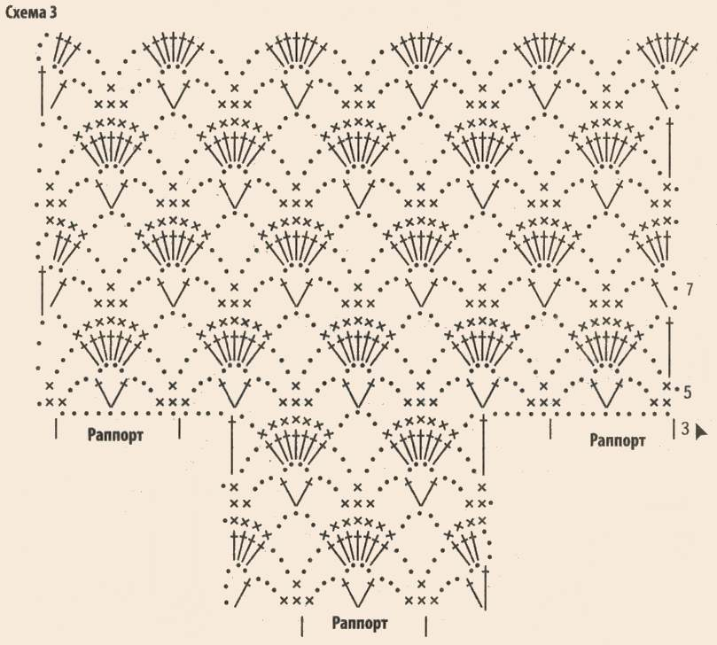 vyazanoe azhurnoe bolero kryuchkom shema 3 - Вязаное болеро крючком схемы и описание для женщин