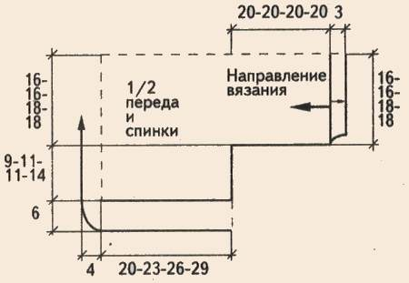 vyazanoe azhurnoe bolero kryuchkom vykrojka - Вязаное болеро крючком схемы и описание для женщин