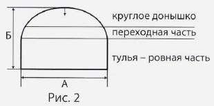 Как связать шапку крючком рисунок 2