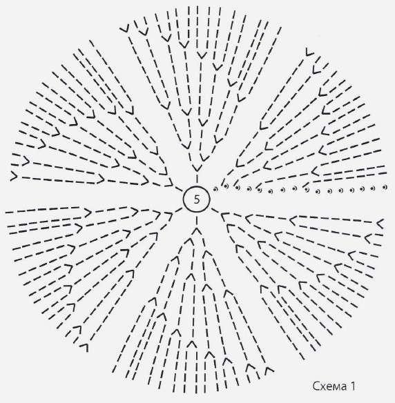 Как связать шапку крючком схема 1
