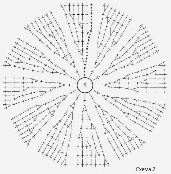 Как связать шапку крючком схема 2
