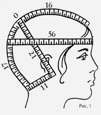 Как связать шапку крючком снятие мерок