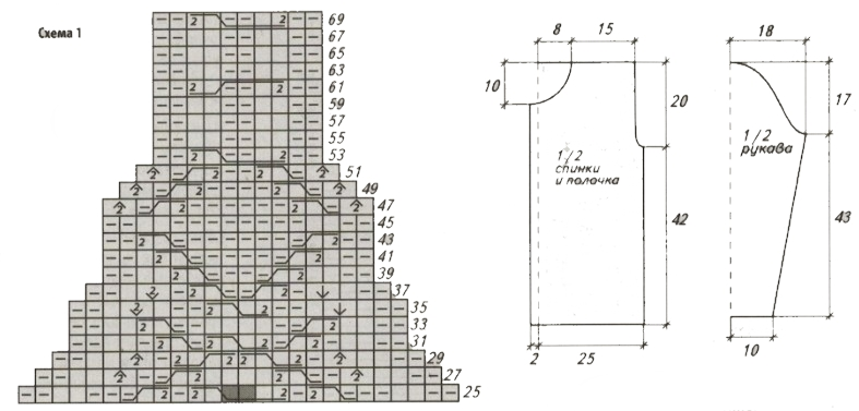 zhaket s uzorom iz kos spicami shema 1 - Вязаный жакет с косами спицами схемы и описание