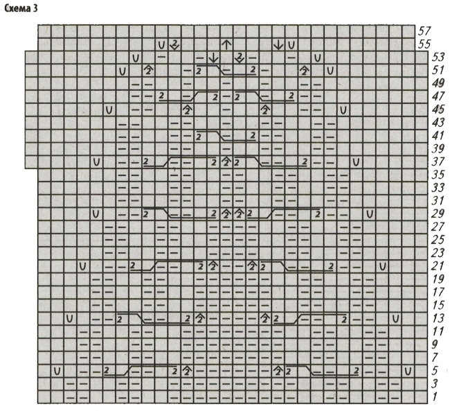 zhaket s uzorom iz kos spicami shema 3 - Вязаный жакет с косами спицами схемы и описание