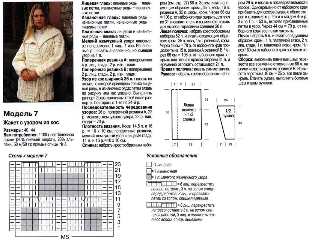 zhaket s uzorom iz kos spicami shemy 1 - Вязаный жакет с косами спицами схемы и описание