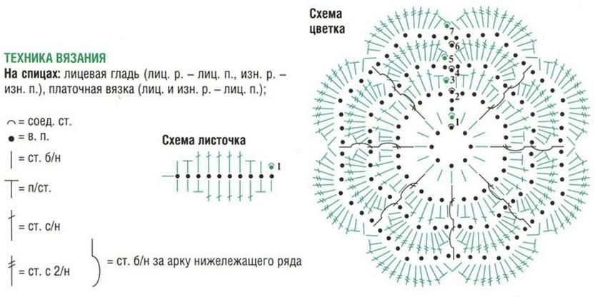 zhaket iz moxera spicami shema - Вязаный жакет из мохера спицами