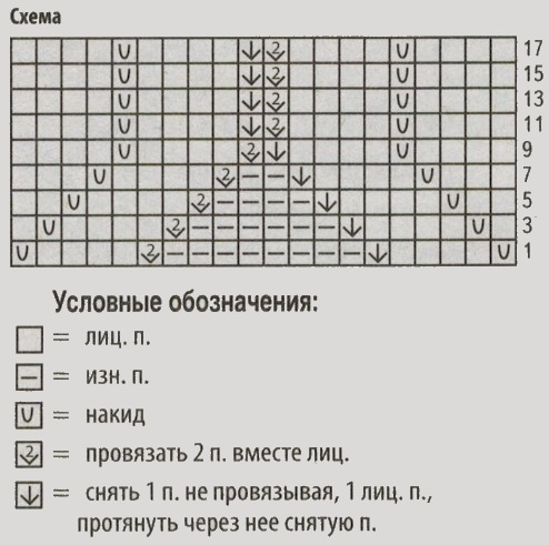 zhilet na pugovicax spicami zhenskij shema - Вязаный жилет на пуговицах спицами женский