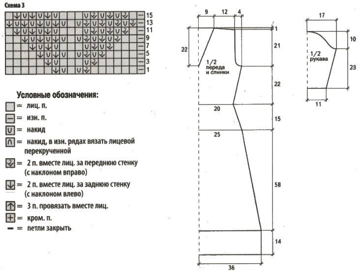 ажурное платье спицами схема 3