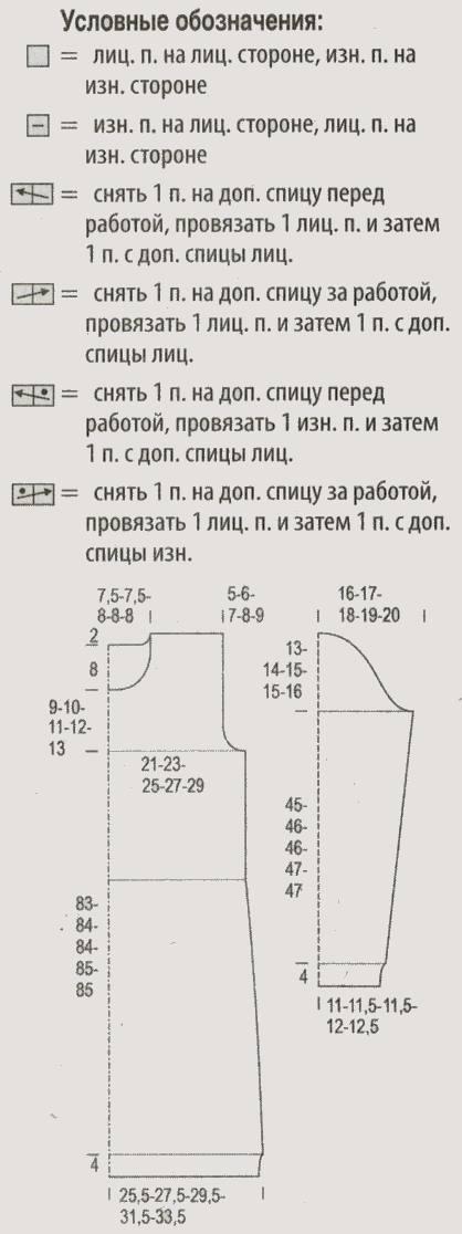 melanzhevoe plate spicami vykrojka - Вязаное меланжевое платье спицами