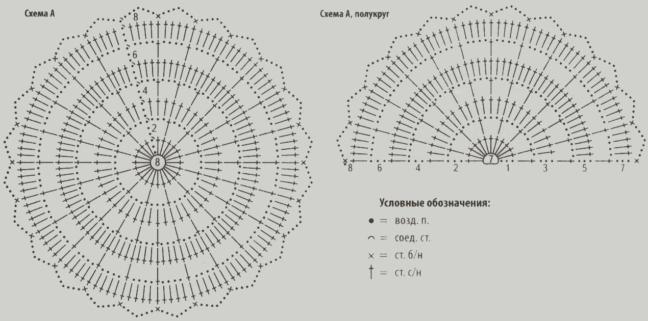 plate iz motivov krjuchkom shema a - Вязаные платья крючком