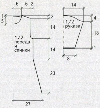 plate dlja devochki 2 goda spicami vykrojka - Вязаное платье для девочки спицами