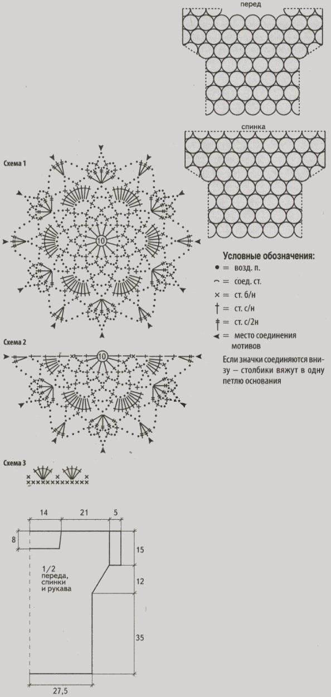 Схема ажурного свитера крючком