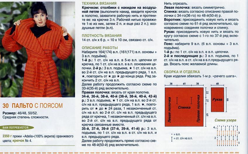 palto krjuchkom dlja zhenshhin 3 - Вязаное пальто крючком для женщин схемы и описание
