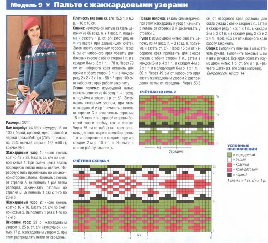 palto krjuchkom dlja zhenshhin 4 - Вязаное пальто крючком для женщин схемы и описание