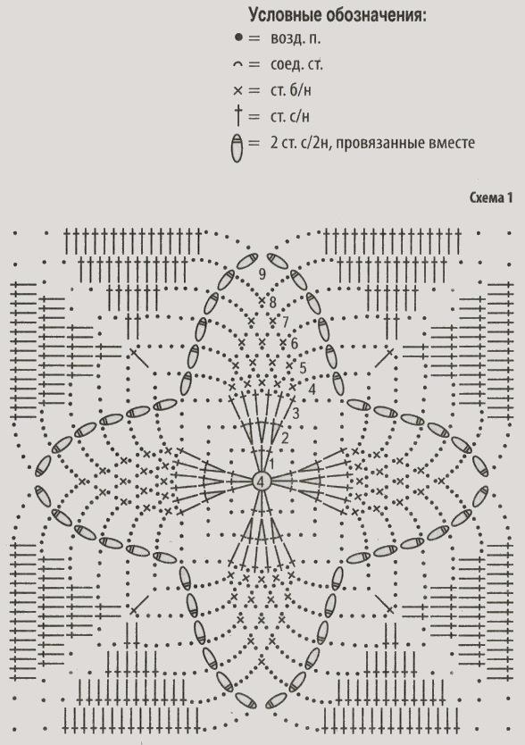 belaya tunika kryuchkom shema 1 - Вязаная туника крючком схемы и описание