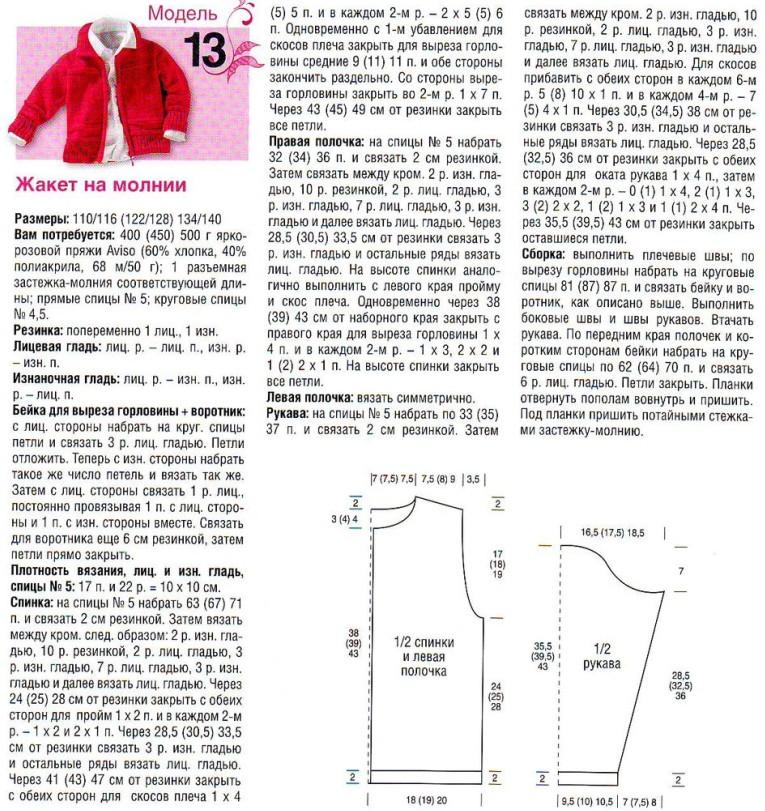 Вязаные кофточки для девочек спицами схемы и описание