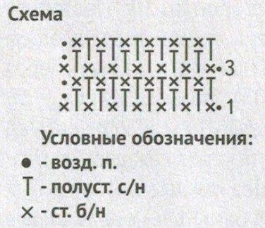 manishka kryuchkom dlya devochki shema - Вязаная манишка для девочки крючком: схема и описание